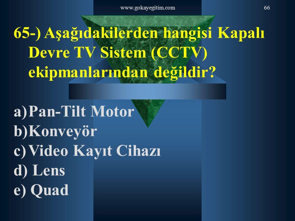 www.gokayegitim.com 65-) Aşağıdakilerden hangisi Kapalı Devre TV Sistem (CCTV) ekipmanlarından değildir
