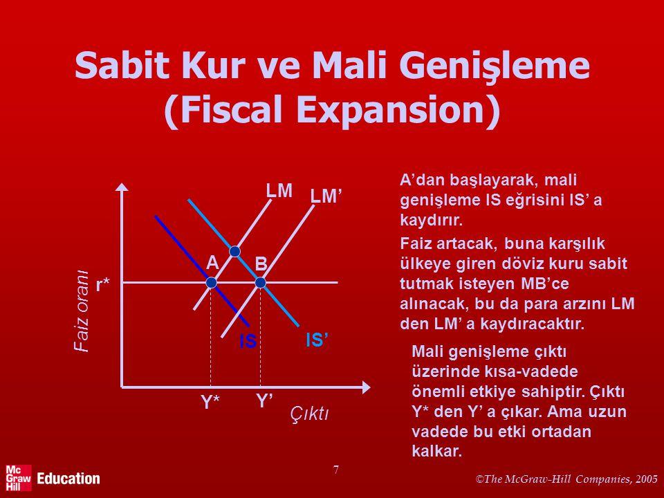 Dalgalı döviz kuru altında Para Politikası (1)