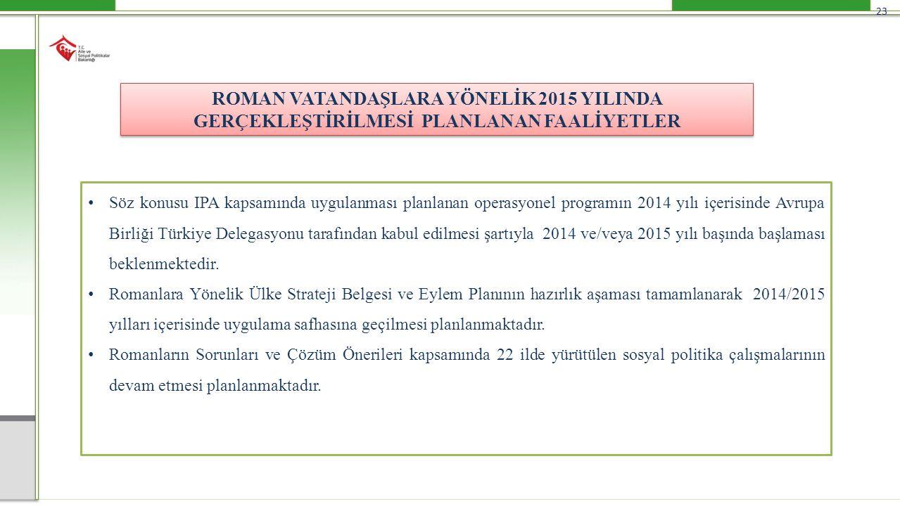 ROMAN VATANDAŞLARA YÖNELİK 2015 YILINDA GERÇEKLEŞTİRİLMESİ PLANLANAN FAALİYETLER