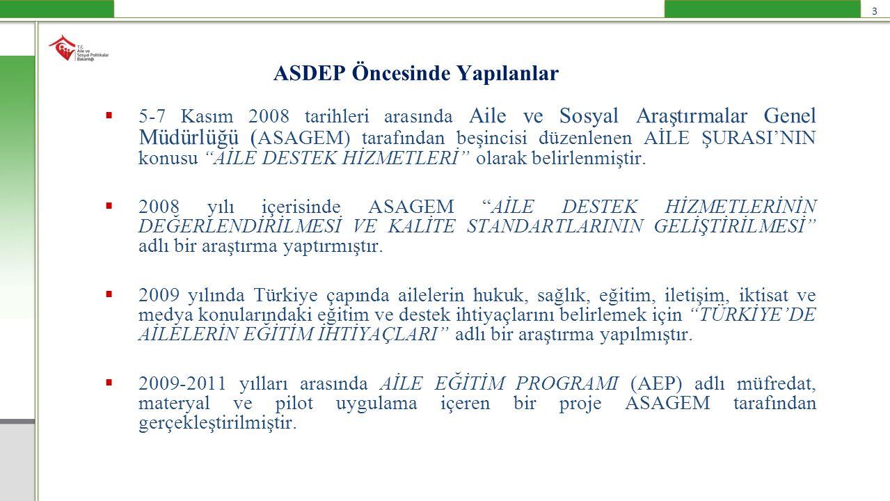 ASDEP Öncesinde Yapılanlar