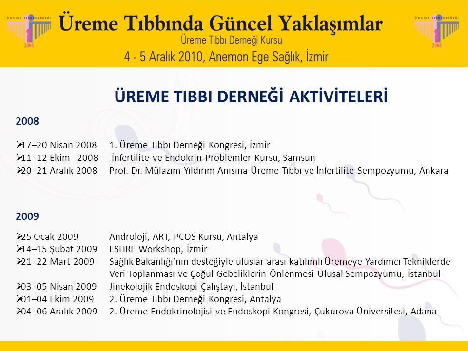 2008 2009 17–20 Nisan 2008 1. Üreme Tıbbı Derneği Kongresi, İzmir