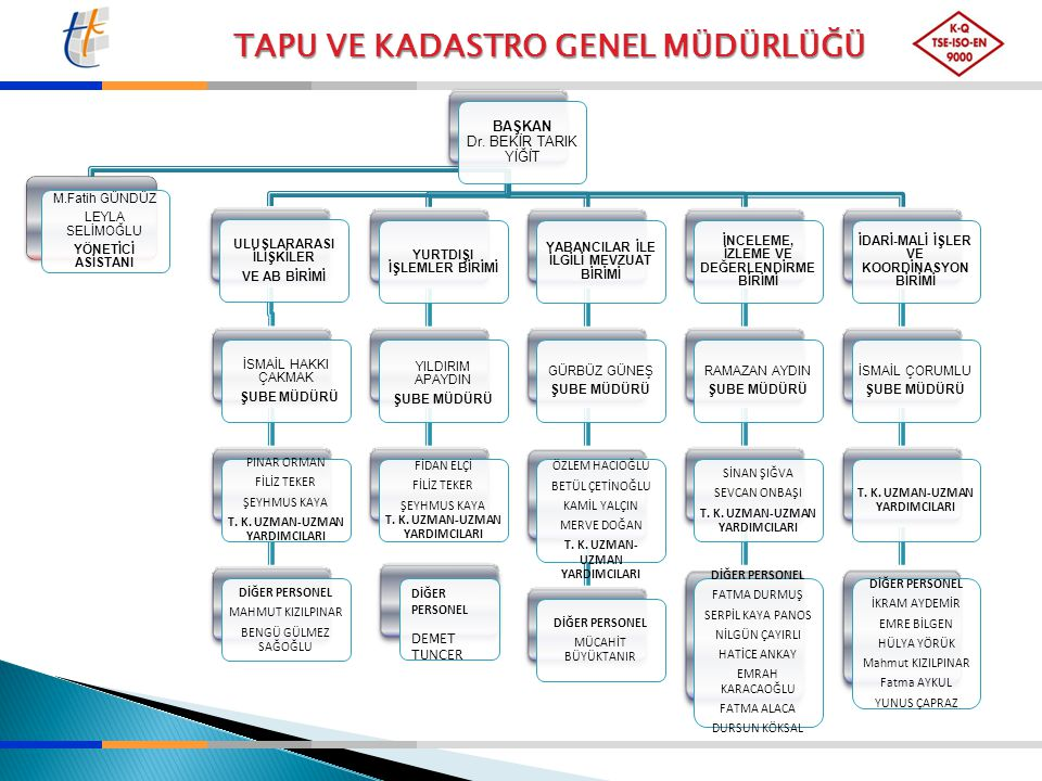 BAŞKAN Dr. BEKİR TARIK YİĞİT