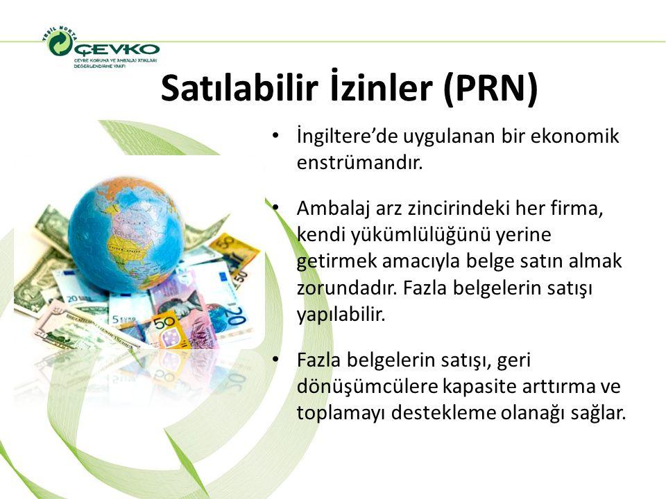 Satılabilir İzinler (PRN)