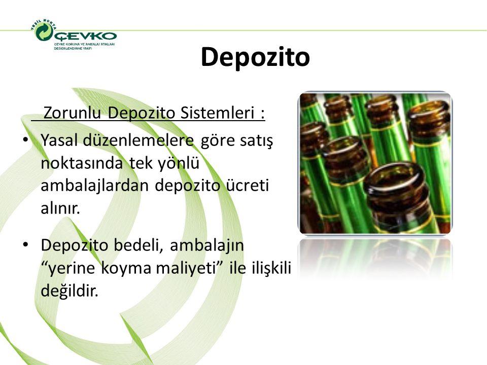 Depozito Zorunlu Depozito Sistemleri :