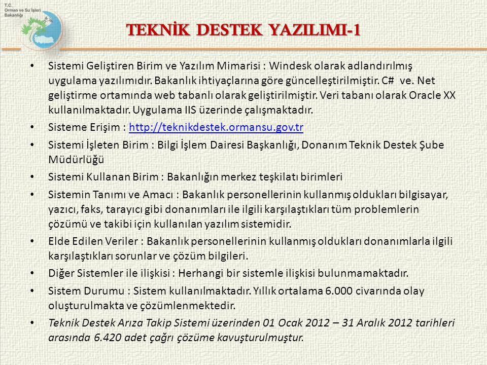 TEKNİK DESTEK YAZILIMI-1
