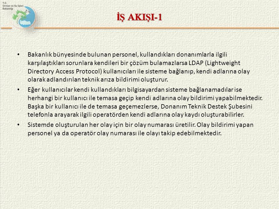 İŞ AKIŞI-1