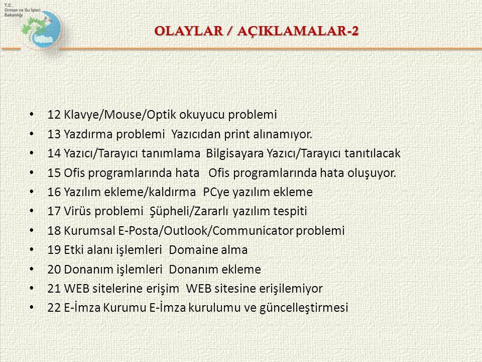 OLAYLAR / AÇIKLAMALAR-2