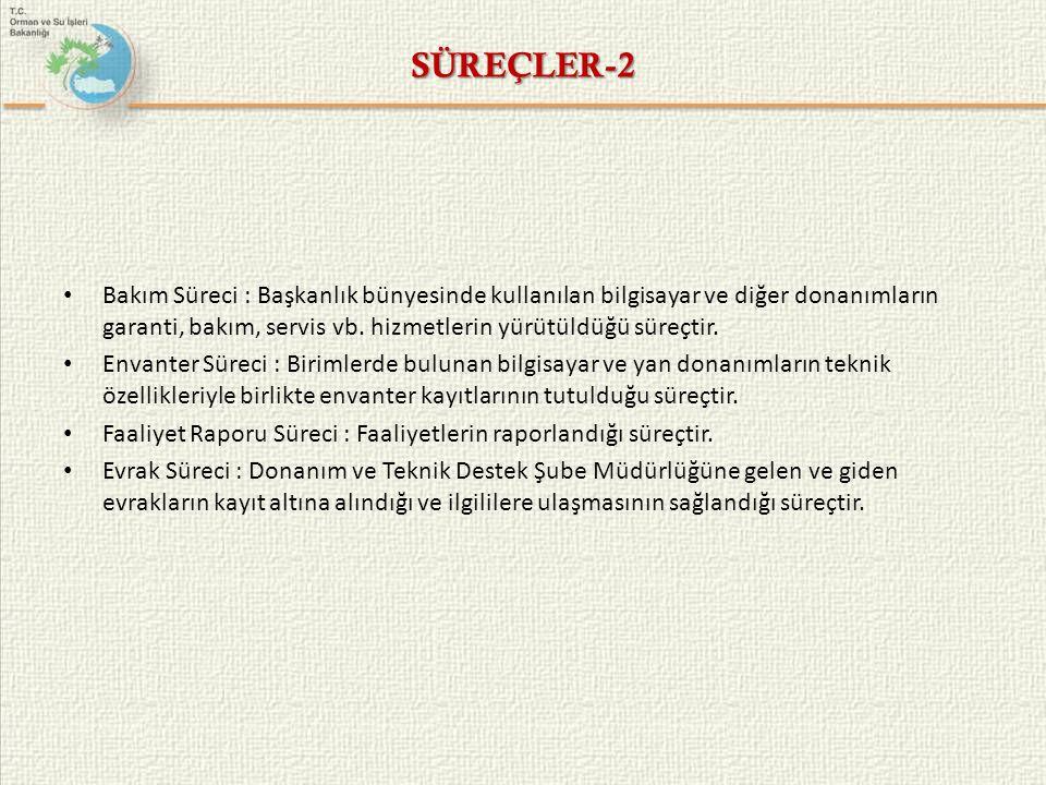 SÜREÇLER-2