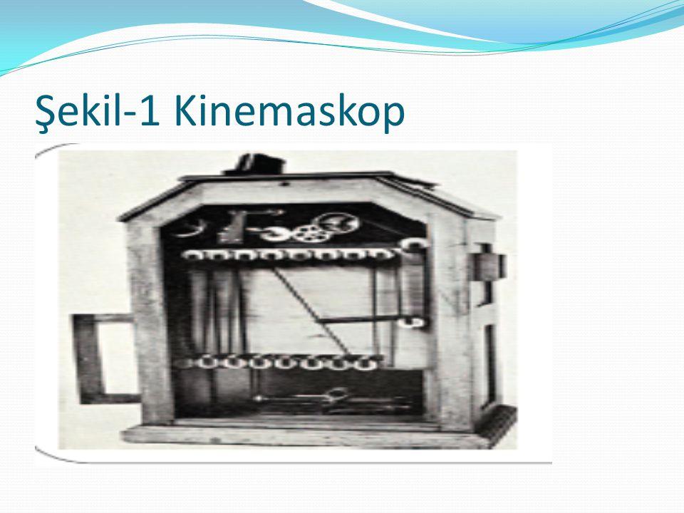 Şekil-1 Kinemaskop