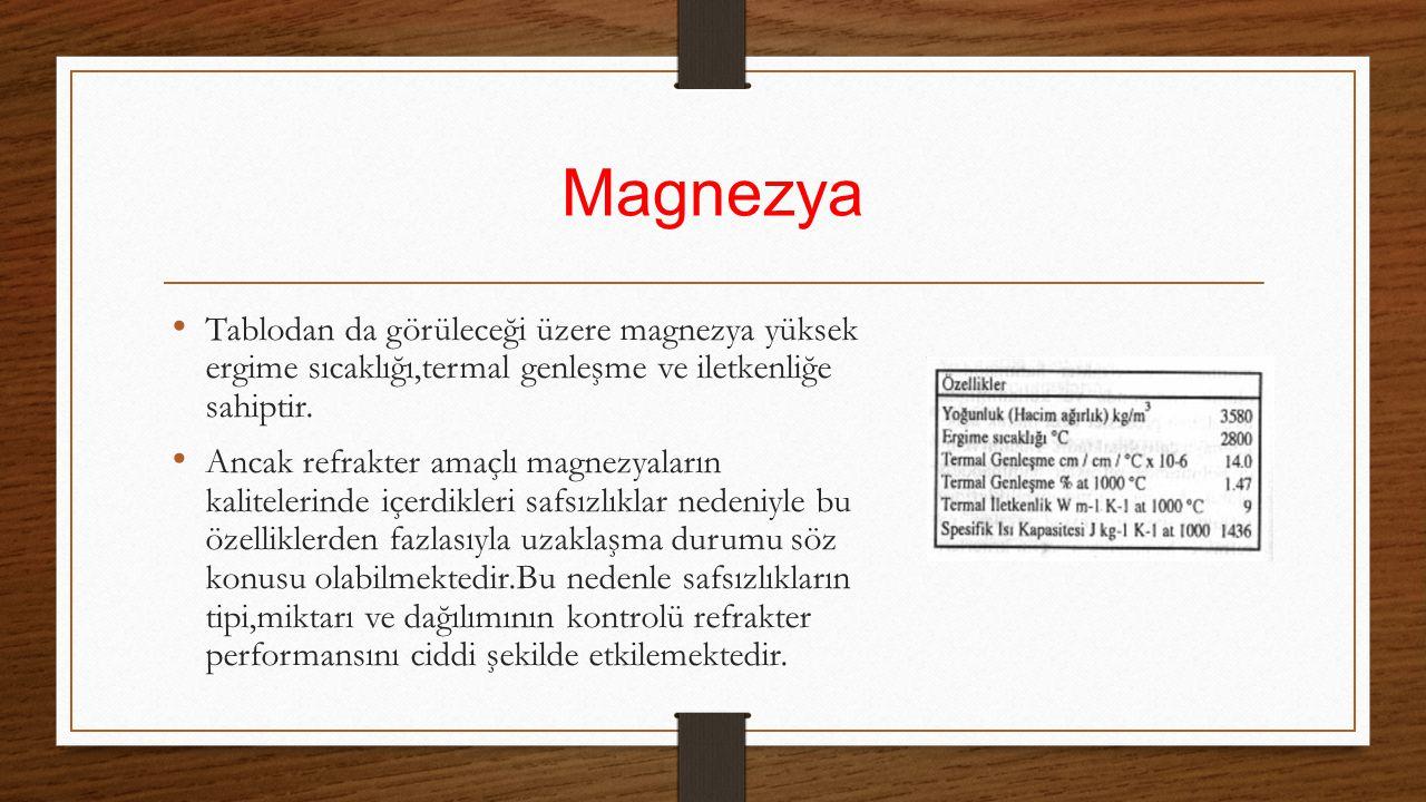 Magnezya Tablodan da görüleceği üzere magnezya yüksek ergime sıcaklığı,termal genleşme ve iletkenliğe sahiptir.