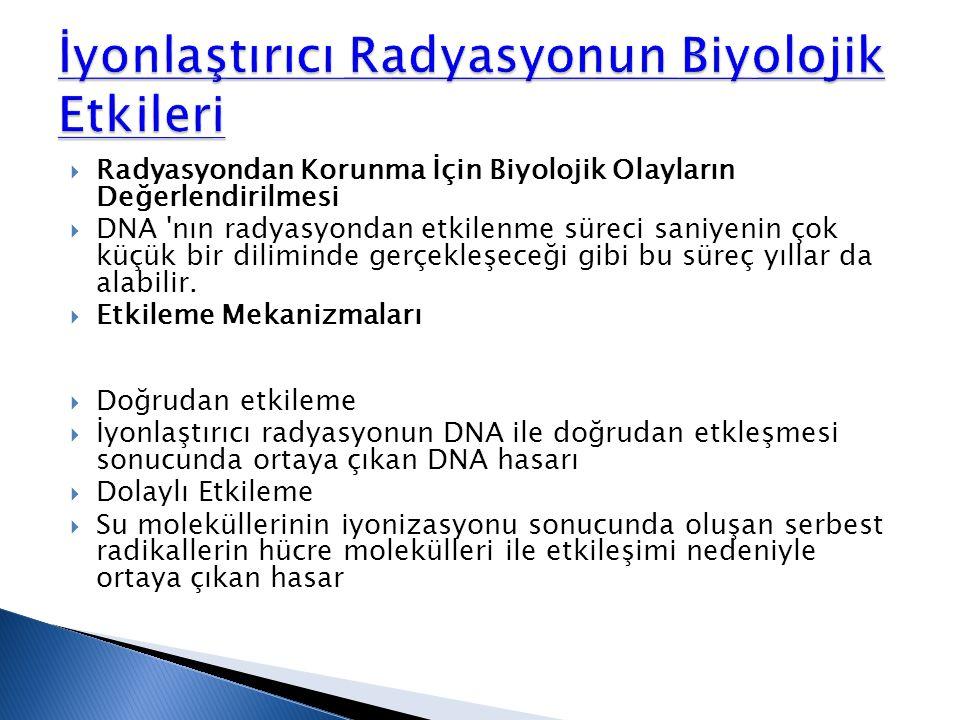 İyonlaştırıcı Radyasyonun Biyolojik Etkileri