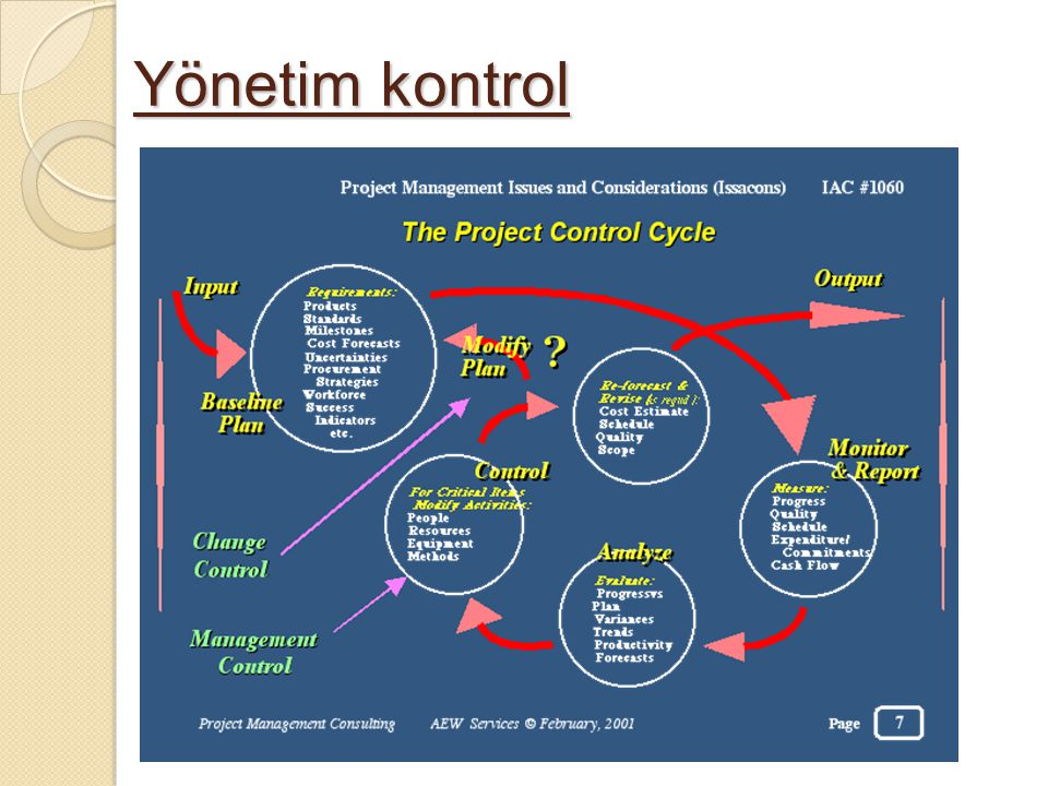 Yönetim kontrol This is explained on the next overhead.