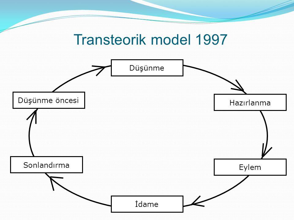 Transteorik model 1997 Düşünme Düşünme öncesi Hazırlanma Sonlandırma