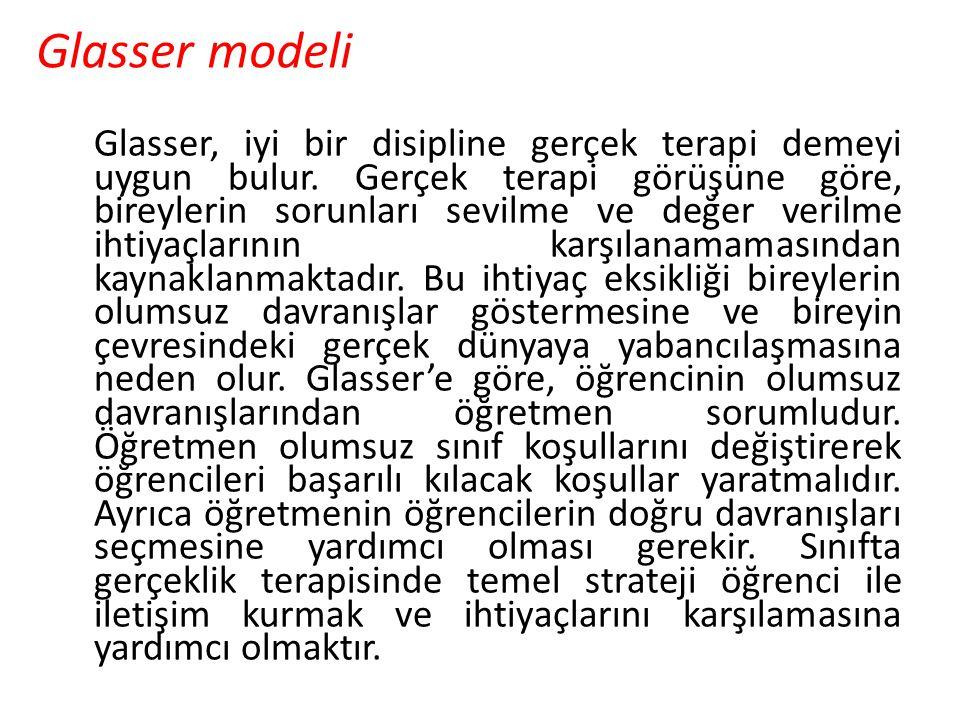 Glasser modeli
