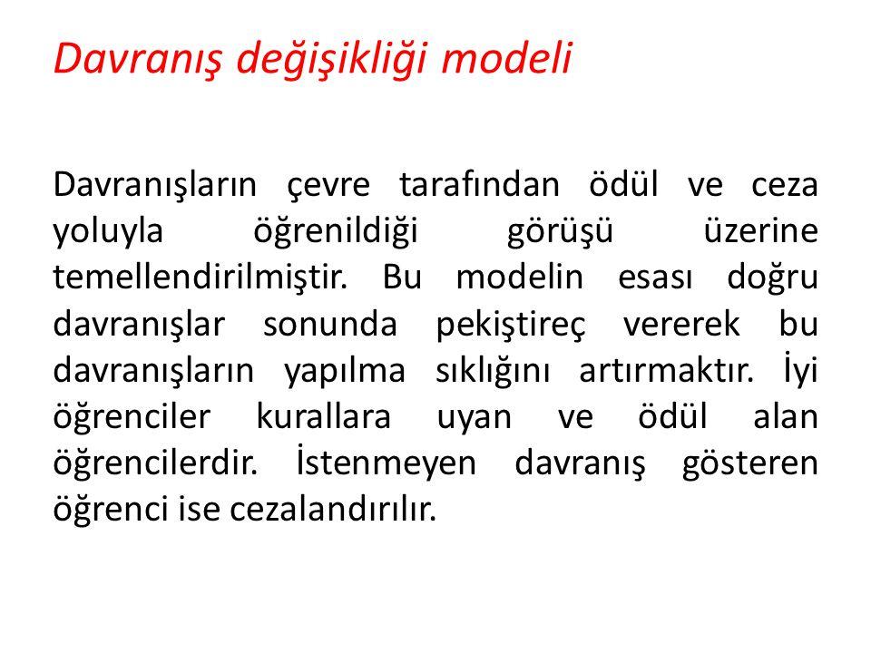 Davranış değişikliği modeli