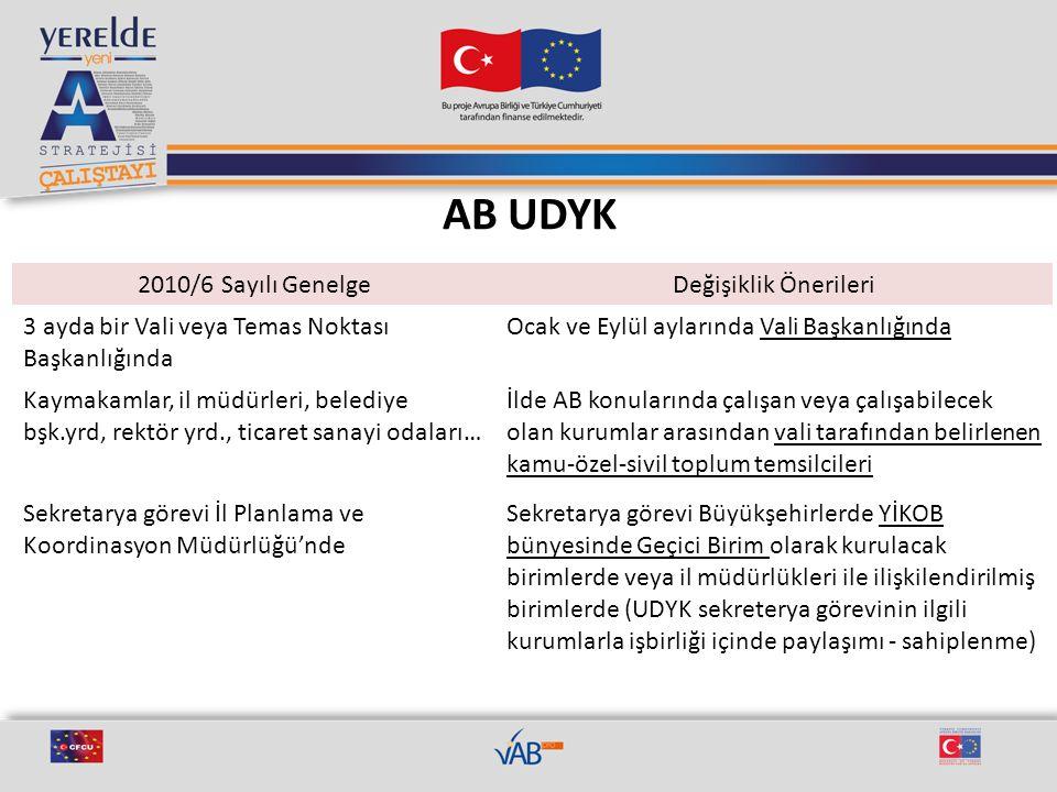 AB UDYK 2010/6 Sayılı Genelge Değişiklik Önerileri