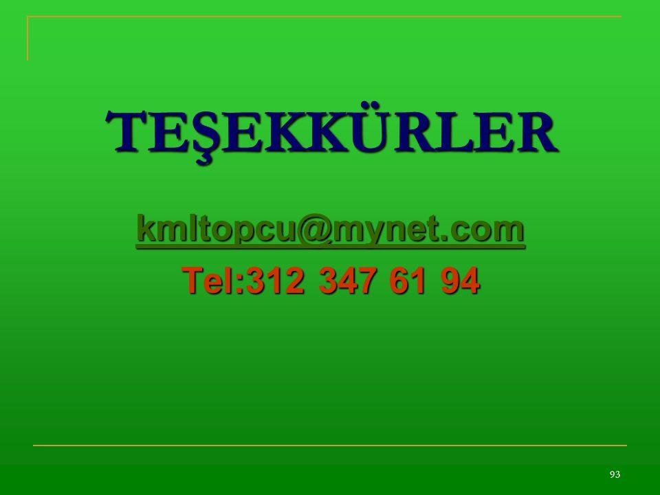 TEŞEKKÜRLER kmltopcu@mynet.com Tel:312 347 61 94