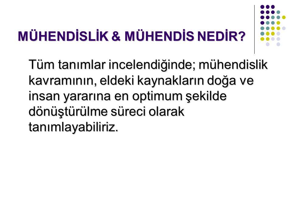 MÜHENDİSLİK & MÜHENDİS NEDİR