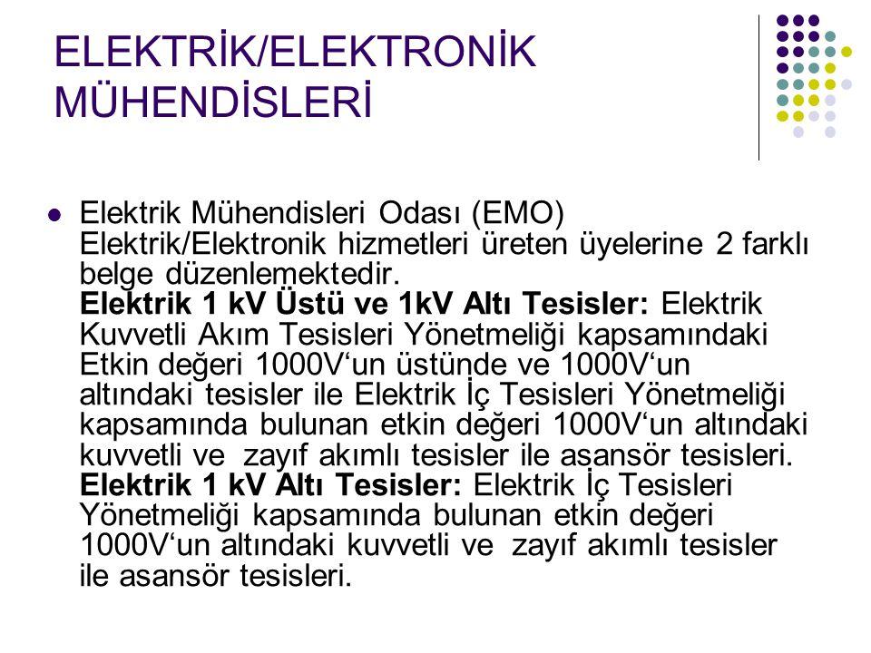 ELEKTRİK/ELEKTRONİK MÜHENDİSLERİ