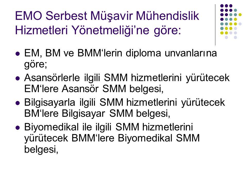 EMO Serbest Müşavir Mühendislik Hizmetleri Yönetmeliği'ne göre: