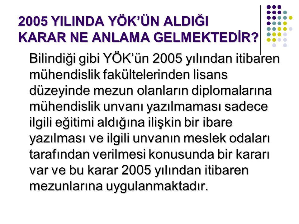 2005 YILINDA YÖK'ÜN ALDIĞI KARAR NE ANLAMA GELMEKTEDİR