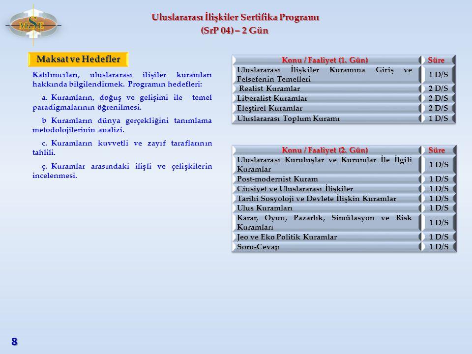 Uluslararası İlişkiler Sertifika Programı