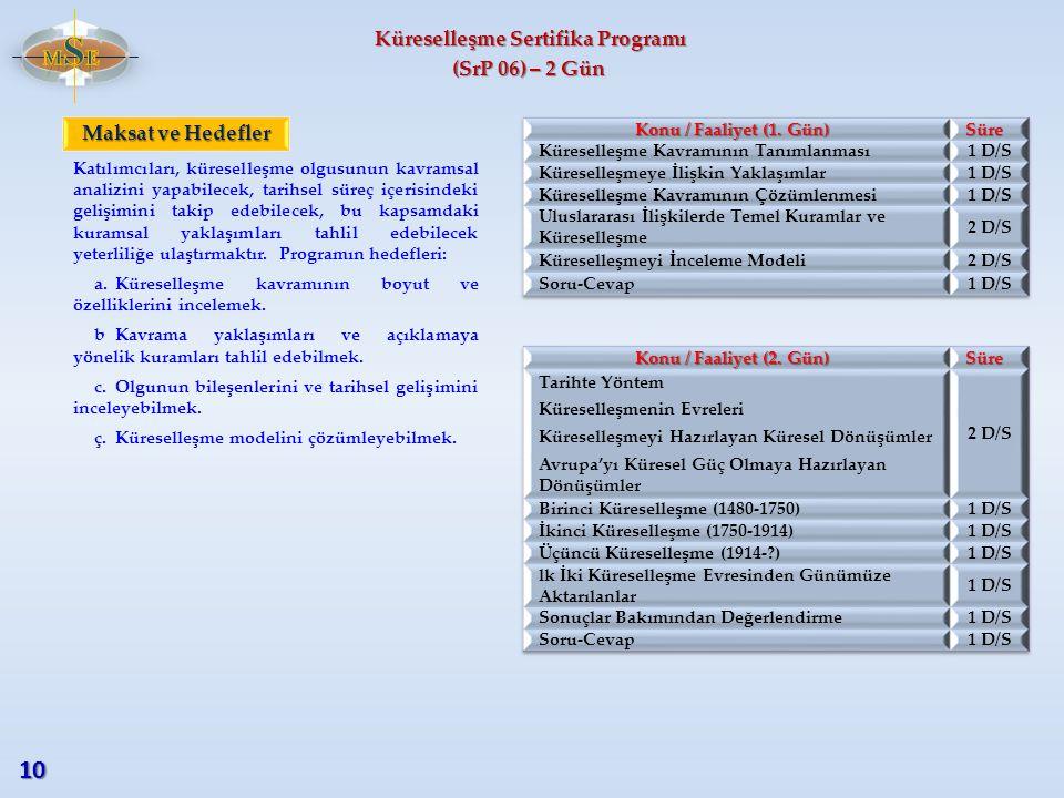 Küreselleşme Sertifika Programı