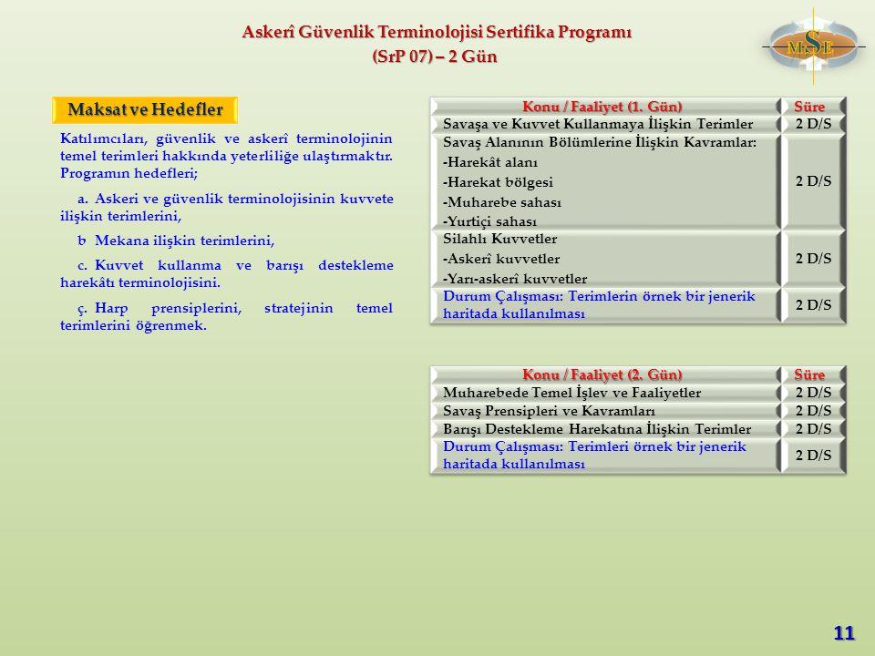 Askerî Güvenlik Terminolojisi Sertifika Programı