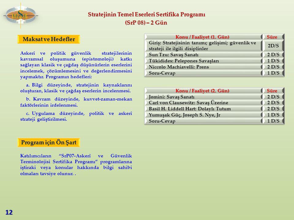 Stratejinin Temel Eserleri Sertifika Programı