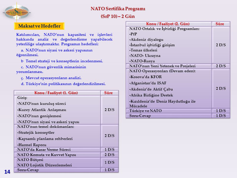 NATO Sertifika Programı