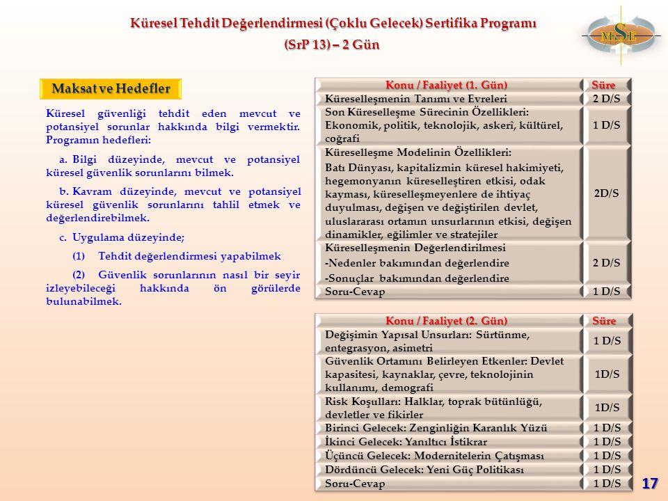 Küresel Tehdit Değerlendirmesi (Çoklu Gelecek) Sertifika Programı