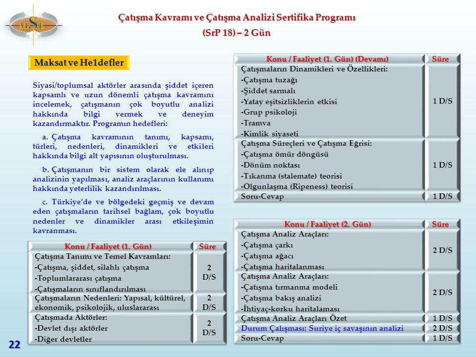 22 MSE Çatışma Kavramı ve Çatışma Analizi Sertifika Programı