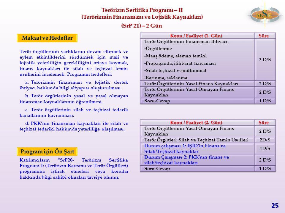25 MSE Terörizm Sertifika Programı – II
