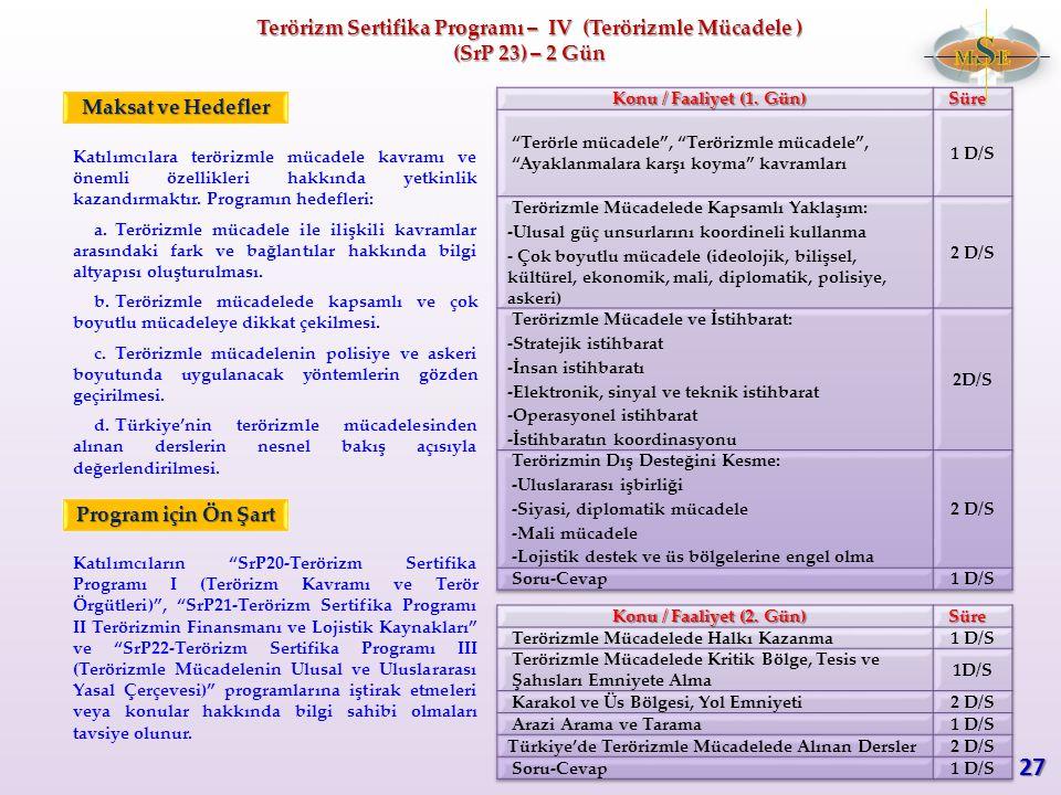 Terörizm Sertifika Programı – IV (Terörizmle Mücadele )