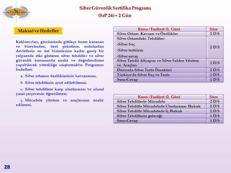 Siber Güvenlik Sertifika Programı