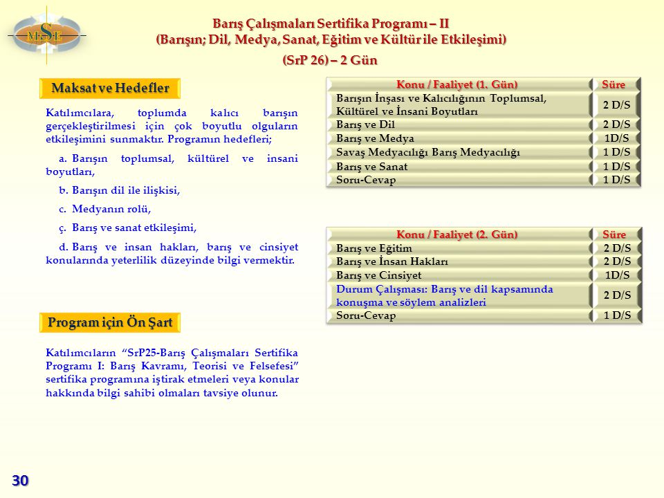 30 MSE Barış Çalışmaları Sertifika Programı – II