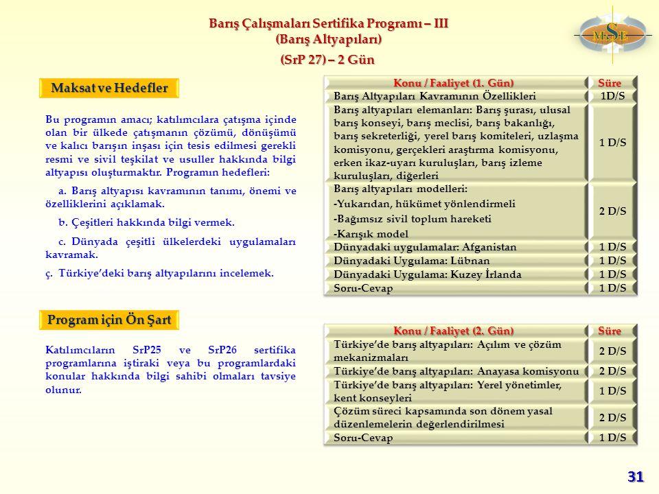 Barış Çalışmaları Sertifika Programı – III