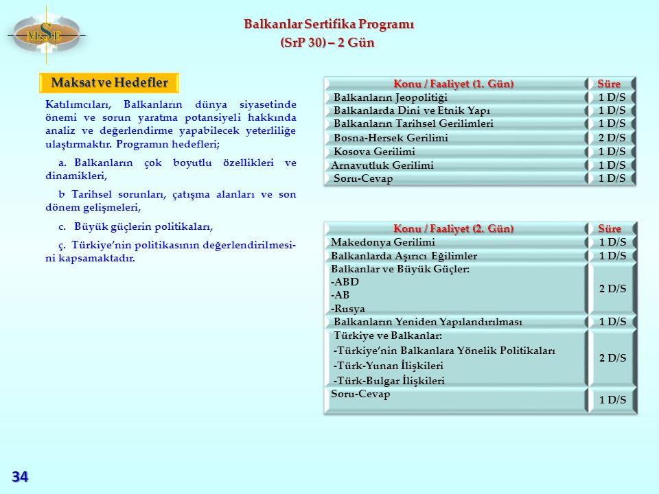 Balkanlar Sertifika Programı