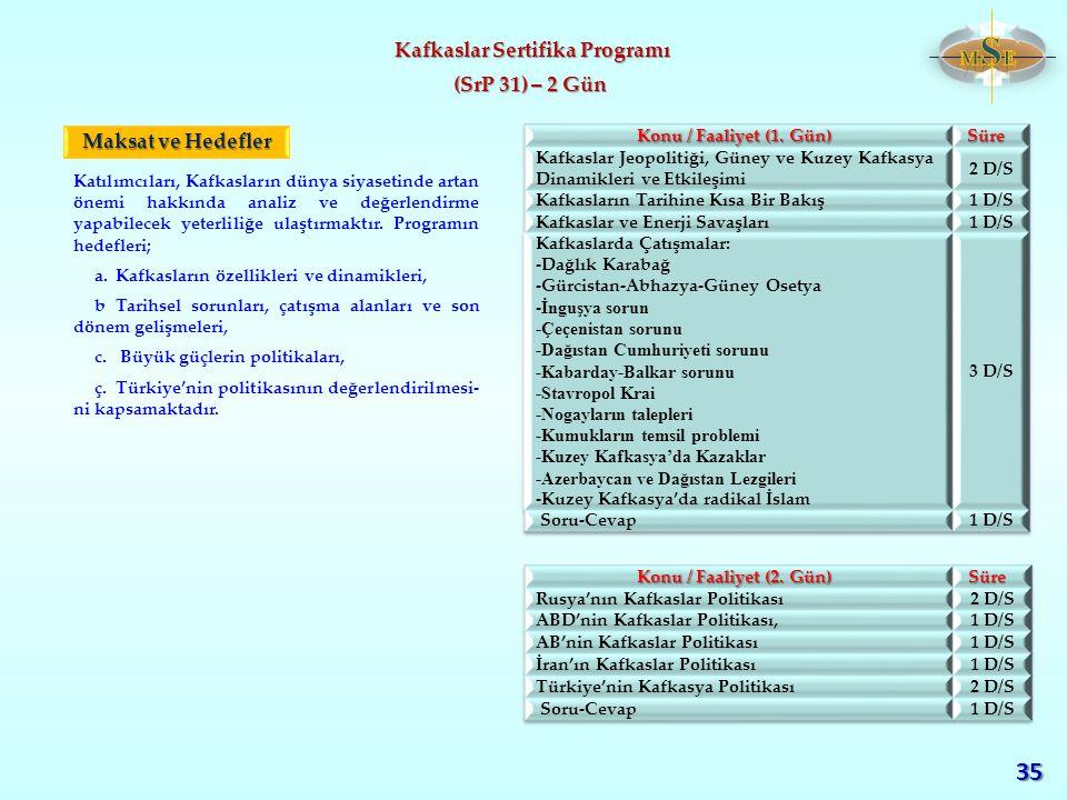 Kafkaslar Sertifika Programı