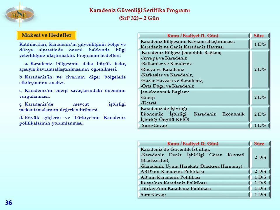 Karadeniz Güvenliği Sertifika Programı