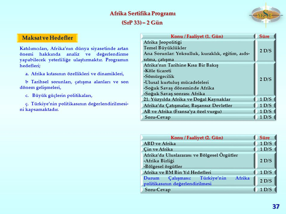 Afrika Sertifika Programı