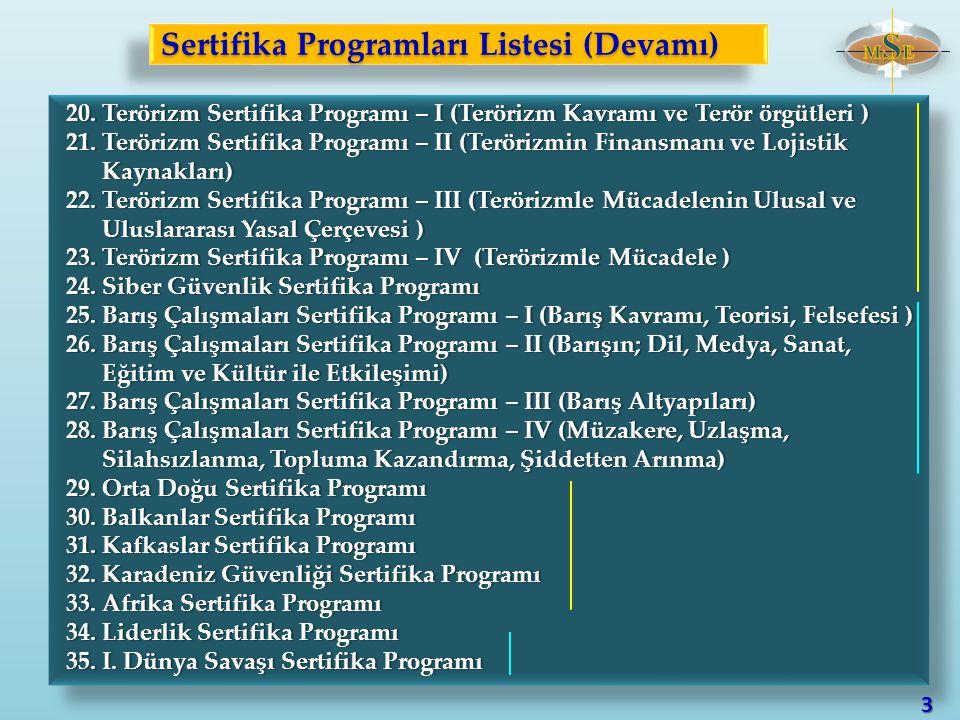 Sertifika Programları Listesi (Devamı)