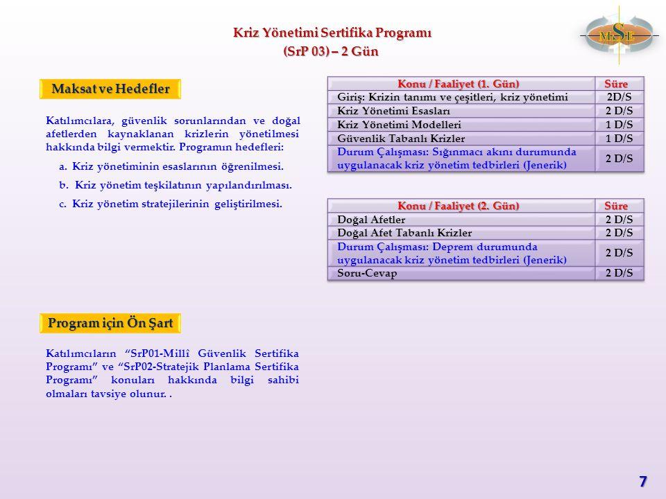 Kriz Yönetimi Sertifika Programı