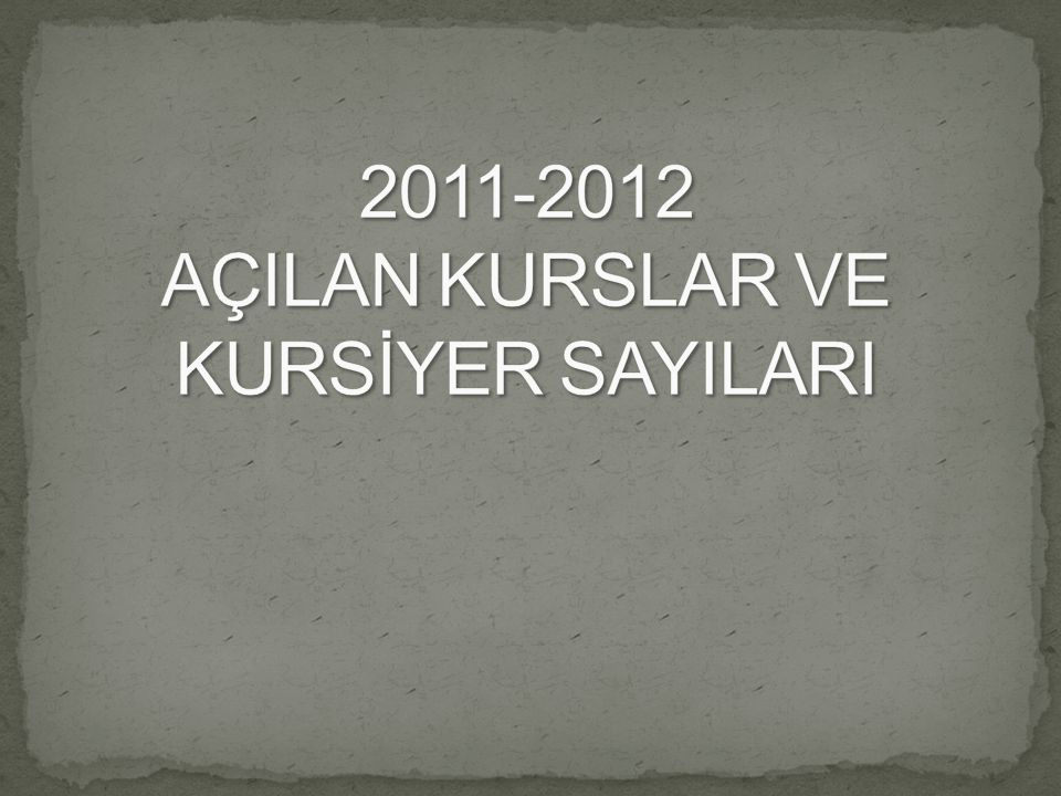 2011-2012 AÇILAN KURSLAR VE KURSİYER SAYILARI