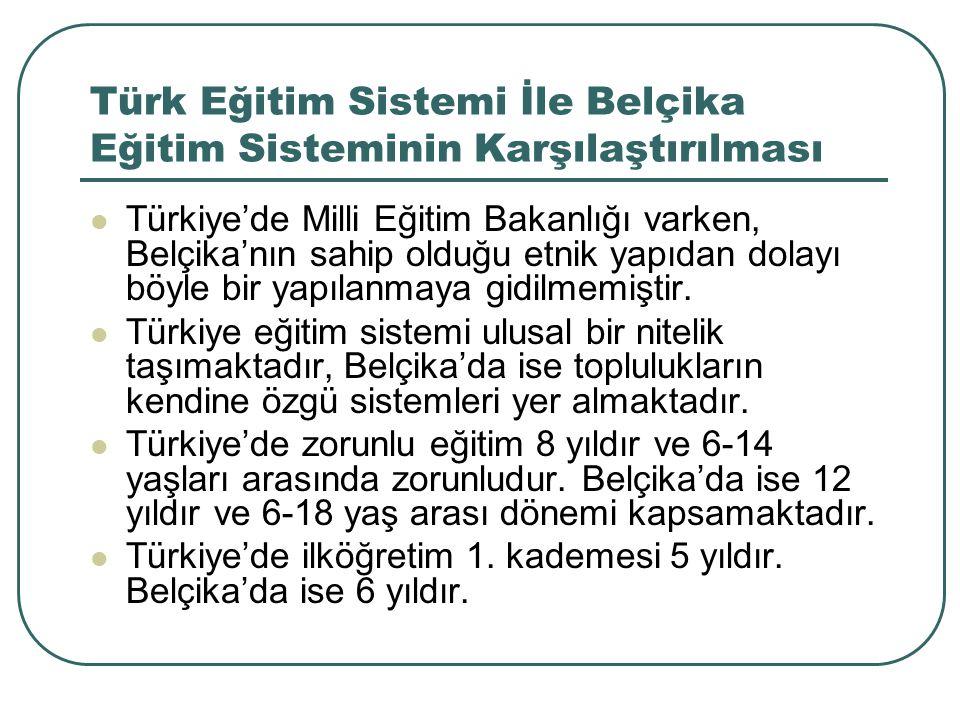 Türk Eğitim Sistemi İle Belçika Eğitim Sisteminin Karşılaştırılması