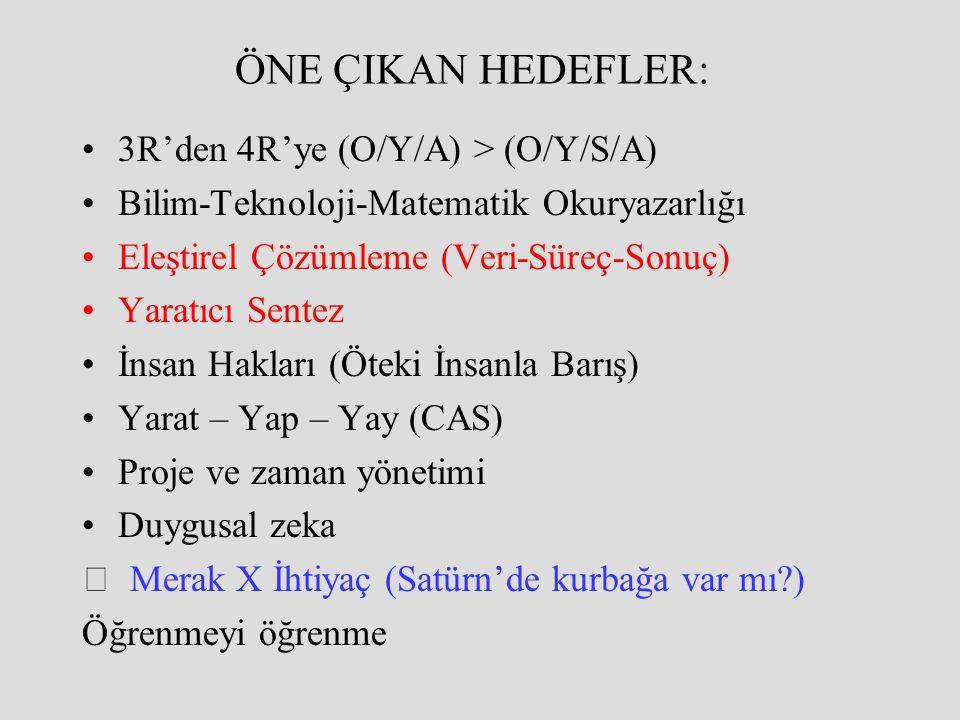 ÖNE ÇIKAN HEDEFLER: 3R'den 4R'ye (O/Y/A) > (O/Y/S/A)