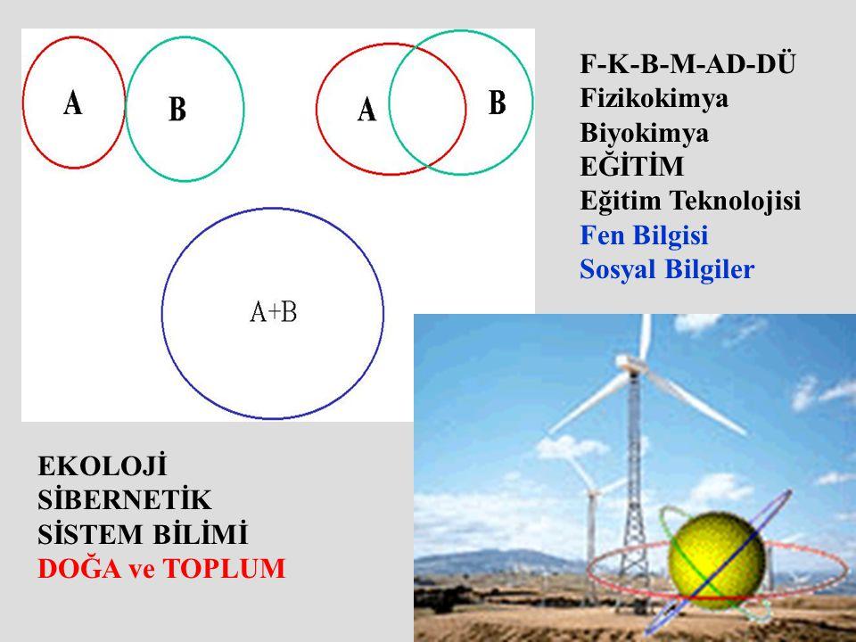 F-K-B-M-AD-DÜ Fizikokimya. Biyokimya. EĞİTİM. Eğitim Teknolojisi. Fen Bilgisi. Sosyal Bilgiler.