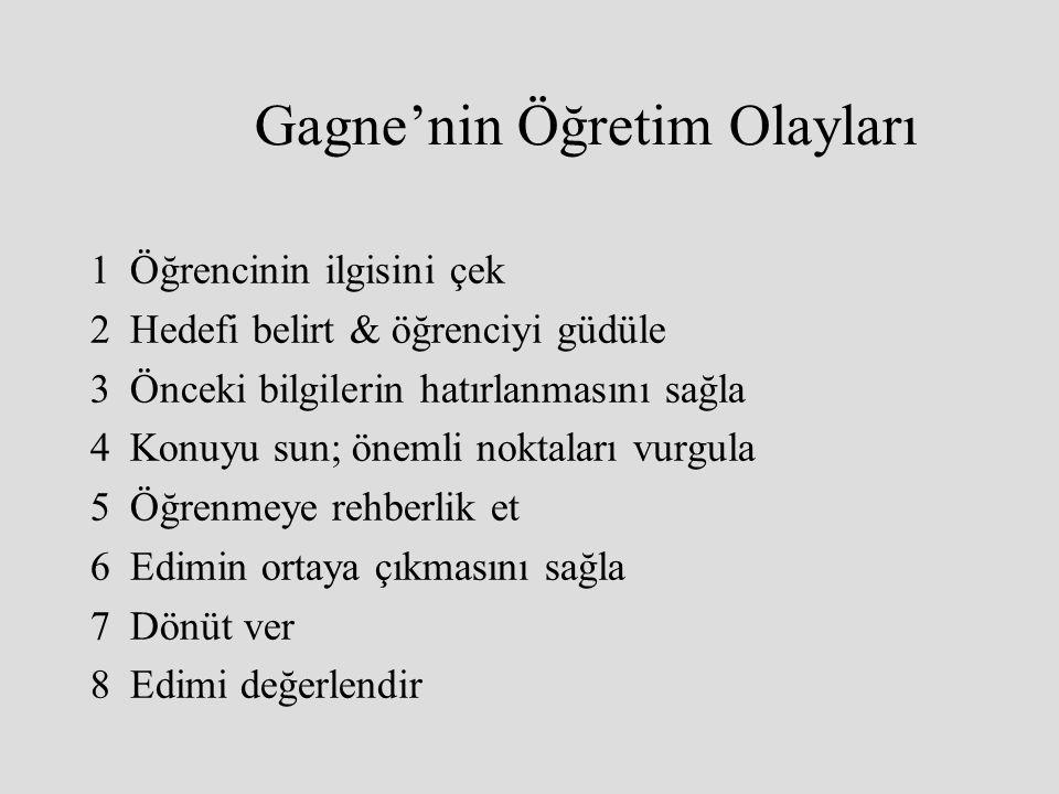 Gagne'nin Öğretim Olayları