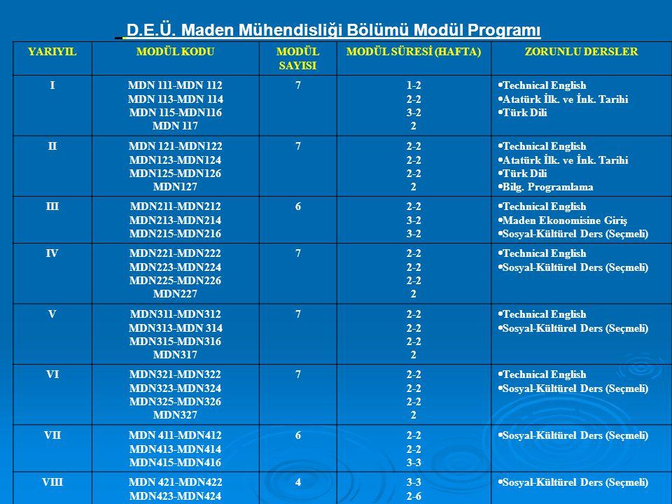 D.E.Ü. Maden Mühendisliği Bölümü Modül Programı