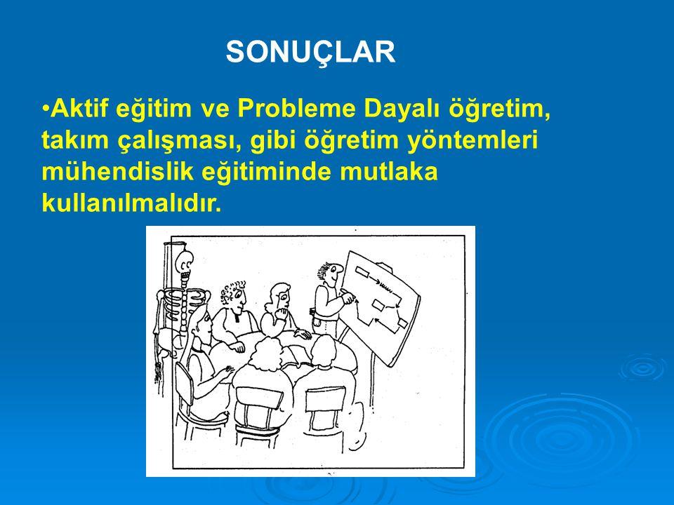 SONUÇLAR Aktif eğitim ve Probleme Dayalı öğretim, takım çalışması, gibi öğretim yöntemleri mühendislik eğitiminde mutlaka kullanılmalıdır.
